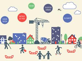 Urbanisme Ville Malakoff Fr